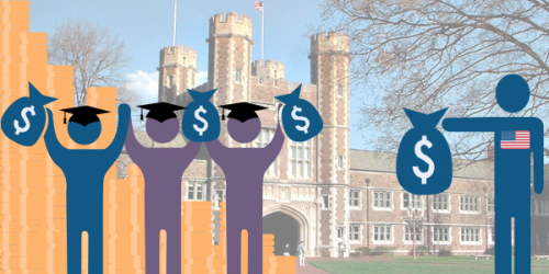 Waste Watch No. 7: Universities are Charging Taxpayers to Take Federal Dollars